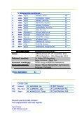 2010 REFEREE NOMINATION -IJF GR SLAM TOKYO-FINAL (pdf) - Page 2
