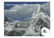 Invesco Balanced-Risk Allocation Fund - Invesco Europe