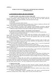 ANNEX-4 SUBJECTS OF INVESTMENT NOT SUPPORTED OR ...