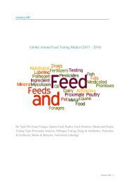 Metabolizable Energy of Feed-Grade and Pet Food-Grade Poultry
