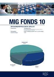 MIG FonDs 10