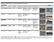 Village of Villa Park – Current Industrial Vacancies 8/13/2010 Page 1