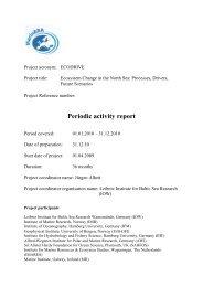 Annual Report 2010 - IOW