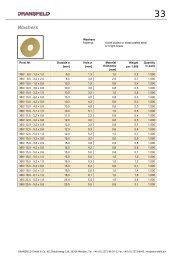 Rosette Washers for sealing screws - Dransfeld GmbH & Co. KG
