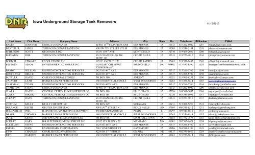 Underground Storage Tank Removers