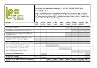 Benefits for Sponsors.pdf - IPA 2011