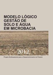 Gestão de Solo e Água em Microbacia - Ipardes