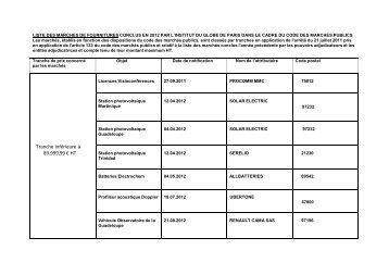 Liste des marchés conclus en 2012 - Institut de Physique du Globe ...