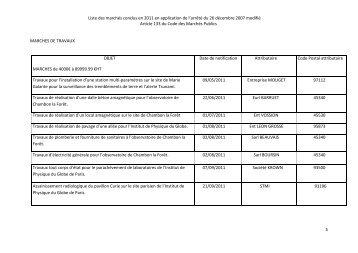 Liste des marchés conclus en 2011 - Institut de Physique du Globe ...