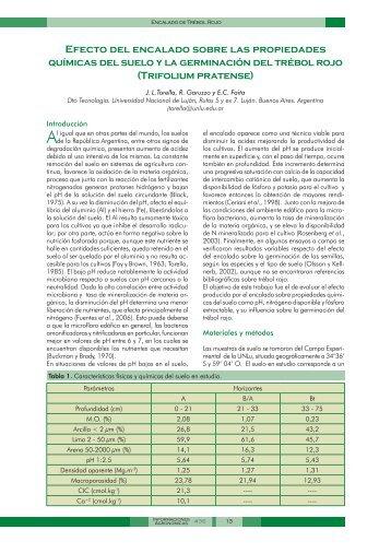 Efecto del encalado sobre las propiedades químicas del suelo y la ...