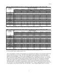 TX-53F Haby 07 Annual Rpt.pdf - Page 7