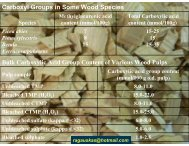 Carboxyl Groups in Some Wood Species Bulk Carboxylic Acid ...
