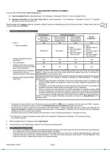 Explanatory Notes for Form P - IRAS