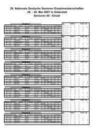 28. Nationale Deutsche Senioren Einzelmeisterschaften 26. - 28 ...