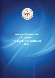 Annual Report 2008 - Insurance Regulatory Commission