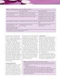 RationelFarm 1 2011 - Institut for Rationel Farmakoterapi - Page 2
