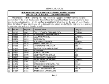 List of Qualified Candidates for Lower Division Clerk