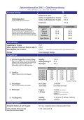 Jahresinformation 2012 - Fliegergruppe Heubach ev - Seite 2