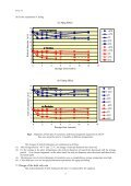Change in the Sensitivity of CR-39 for Alpha-Tracks after Storage at ... - Page 3