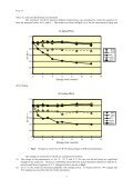 Change in the Sensitivity of CR-39 for Alpha-Tracks after Storage at ... - Page 5