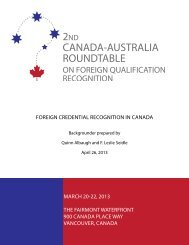 Backgrounder Canada - Institute for Research on Public Policy