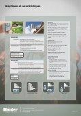 SOLAR SYNC.pdf - irrishop - Page 4