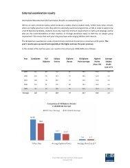 External examination results - International School of Brussels