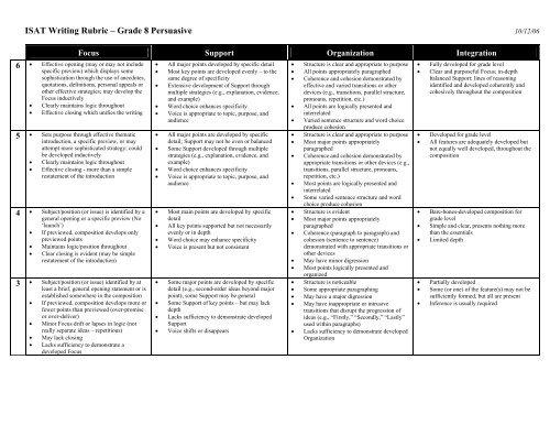 ISAT Writing Rubric Grade 8 Persuasive