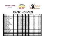 scores bowlmaster 2012.xlsm - isbt bowlingtour