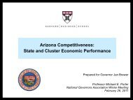 Arizona Competitiveness: State and Cluster Economic Performance