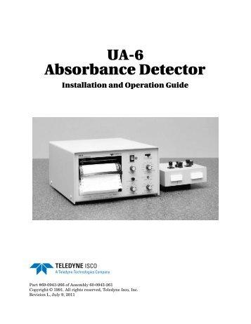 Dionex pad Detector Manual