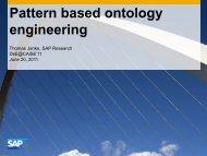 Ontology Design Patterns