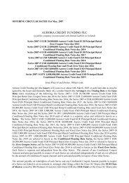 AURORA CREDIT FUNDING PLC - Irish Stock Exchange