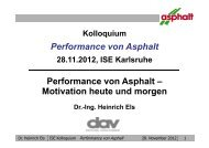 Performance von Asphalt Performance von Asphalt – Motivation ...