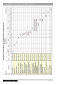 Bericht in Textform und Erläuterungen (Größe: 8MB) - Iserlohn - Page 6
