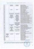 Structura de pregătire prin învățământul liceal, filiera tehnologică - Page 2