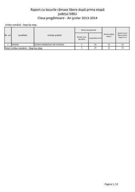 Raport cu locurile rămase libere după prima etapă judeţul SIBIU ...