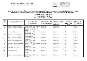 rezultatele evaluării dosarelor cadrelor didactice care solicită ...