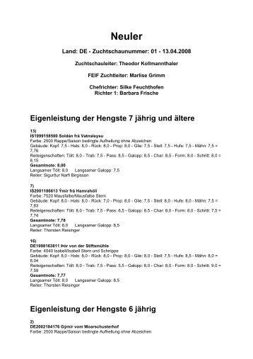 Ergebnisse der FIZO-Prüfungen