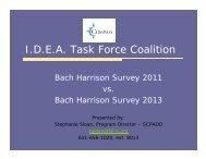 I.D.E.A. Task Force Coalition - Islip School District