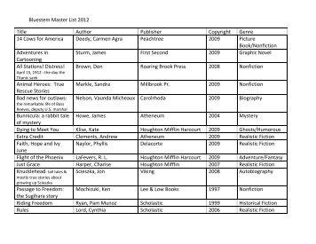 Bluestem Master List 2012 Title Author Publisher Copyright Genre ...