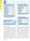 ag In tere 8 Investitionen - Page 5