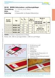 Kurzdokumentation - HBT-ISOL AG