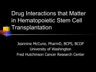 Drug Interactions that Matter in Hematopoietic Stem Cell ...