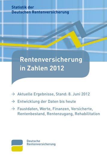 Quelle: Deutsche Rentenversicherung Bund - ISOR