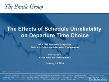 The Effects of Schedule Unreliability on Departure Time Choice