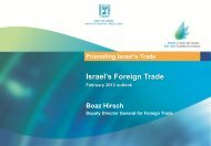 clicking here - Israel Trade Commission