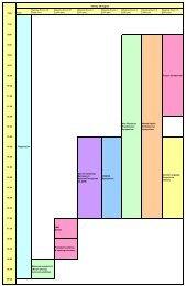 ScientificProgram AtAGlance - World Meeting on Sexual Medicine ...