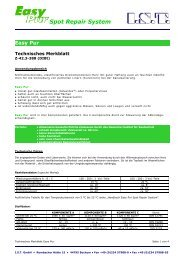 Spot Repair System - Ist-web.com