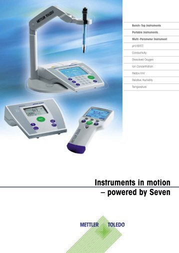 Instruments in motion – powered by Seven
